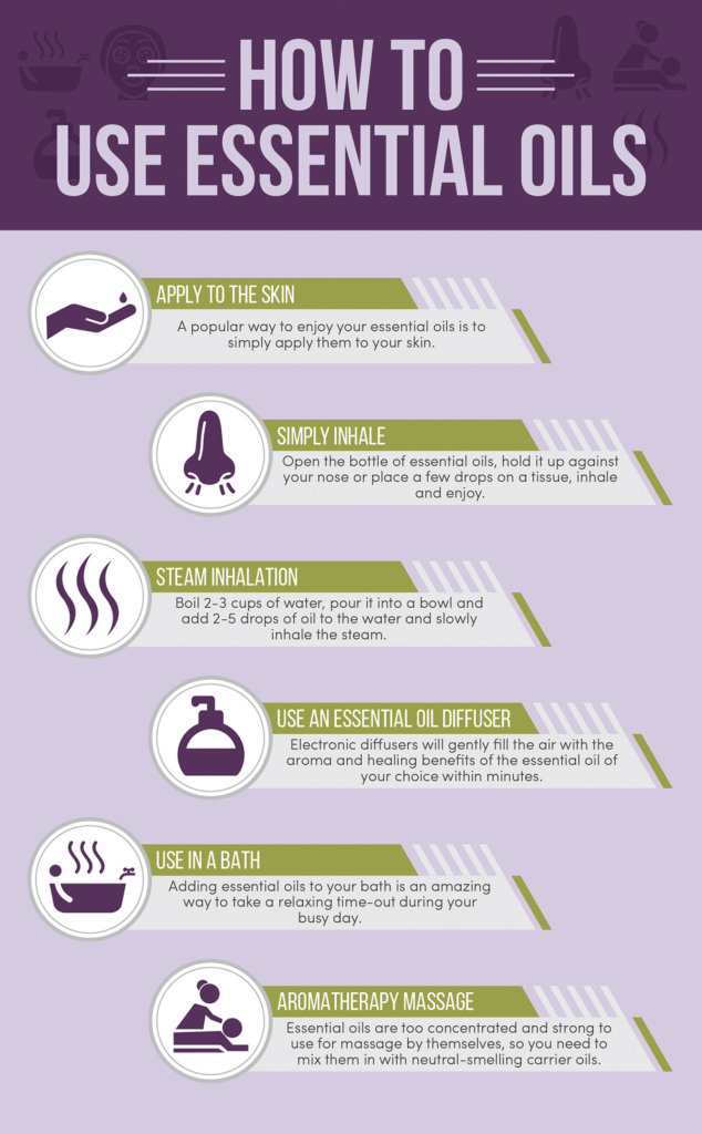how to use essential oils infographic