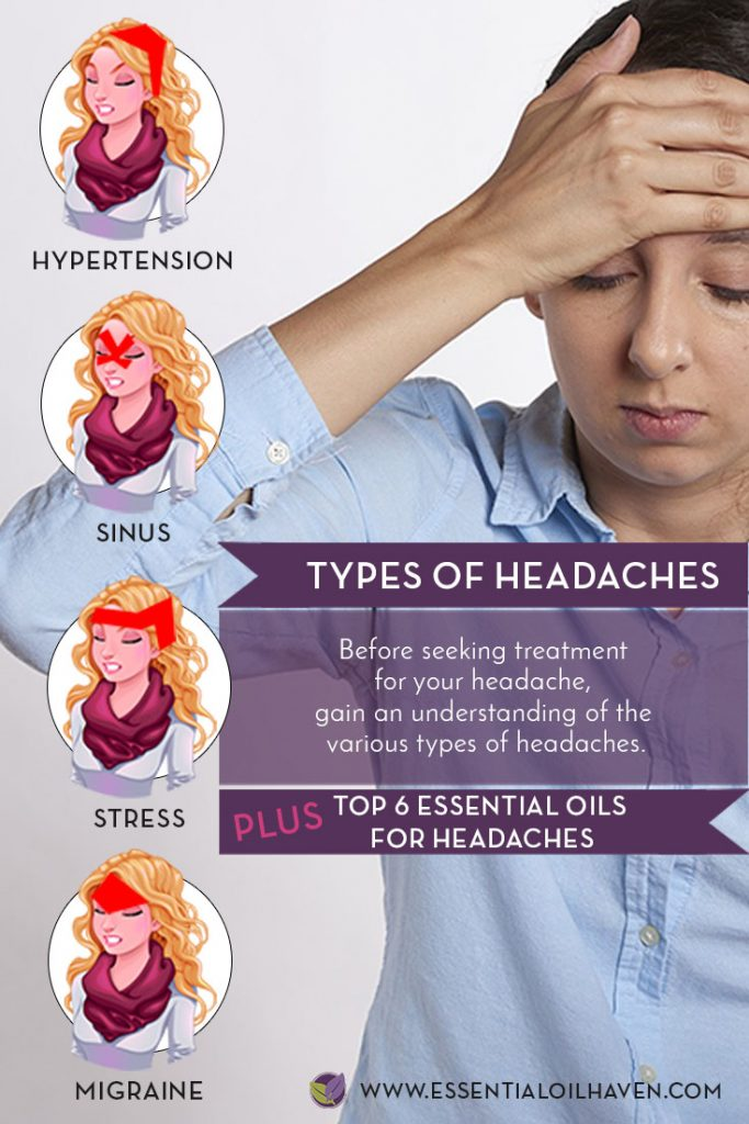 Essential oils for all Types of Headaches