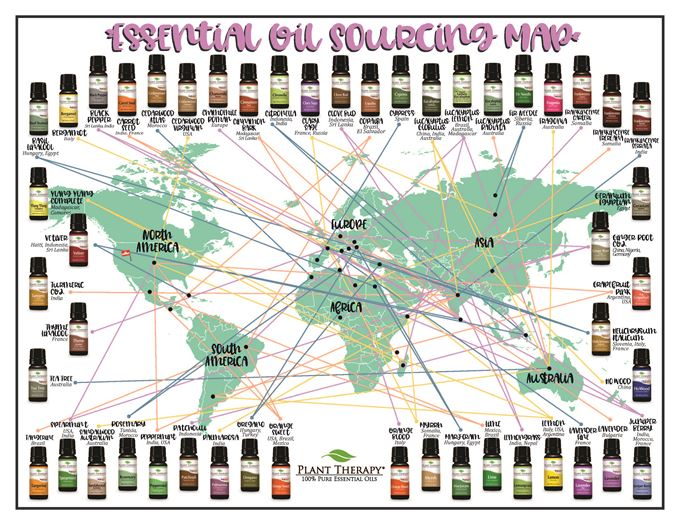 essential oils sourcing map
