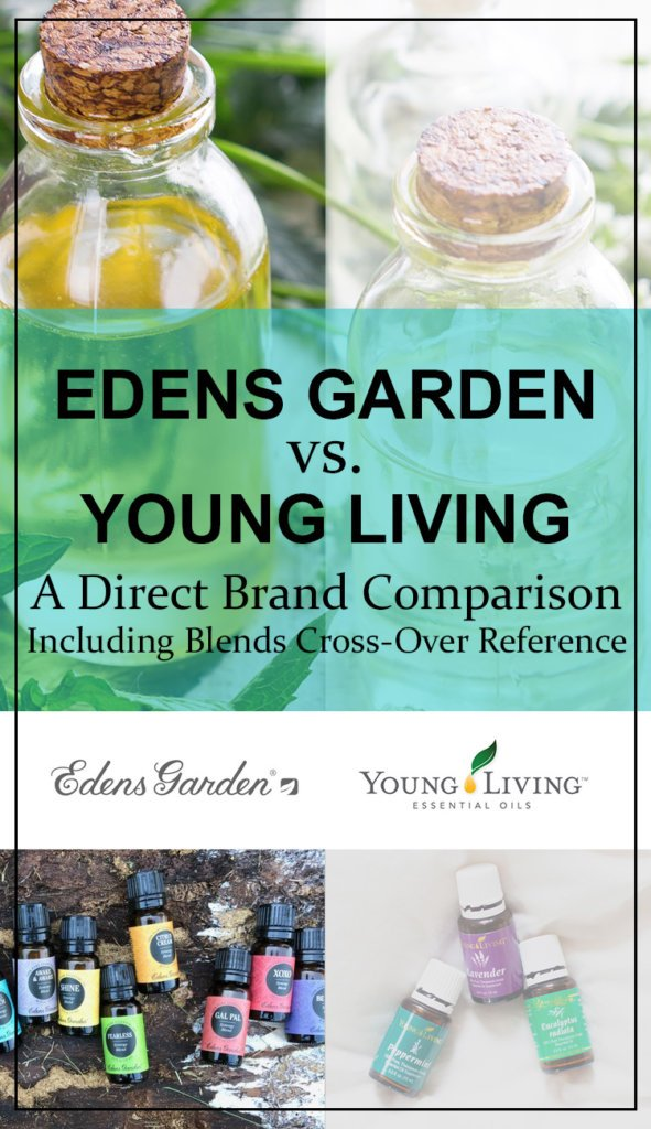 Edens Garden Vs Young Living Essential Oils Blends Cross Reference