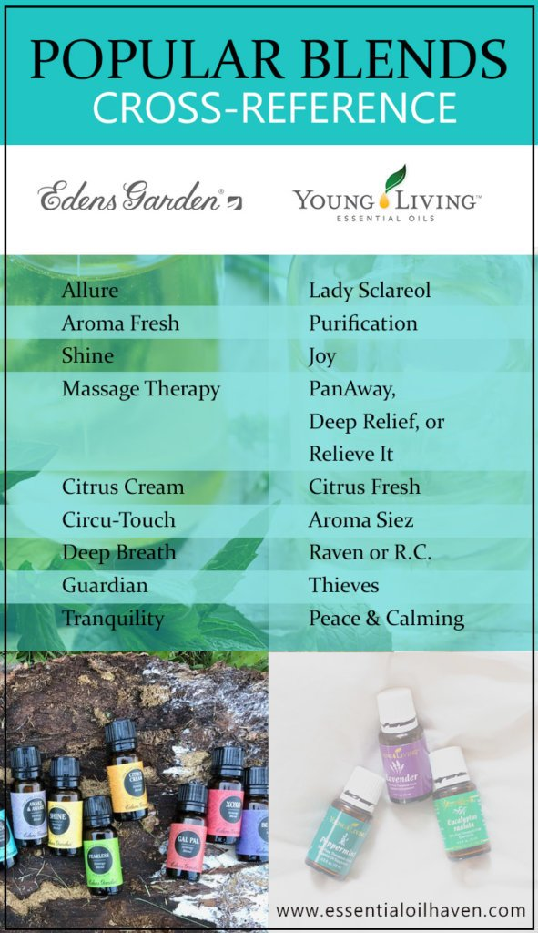 young living vs edens garden oils blends comparison chart