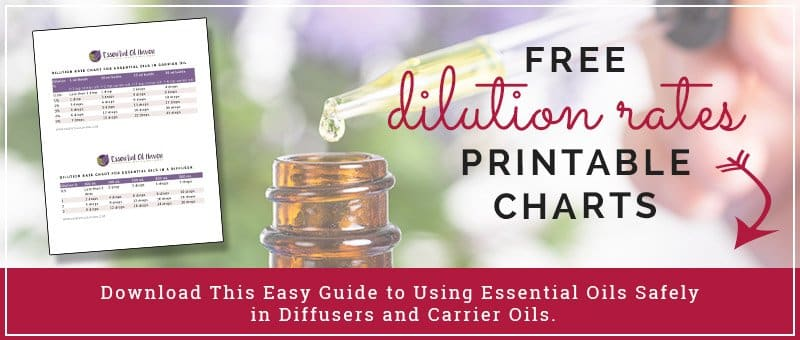 Free Printable Dilution Rates Guide