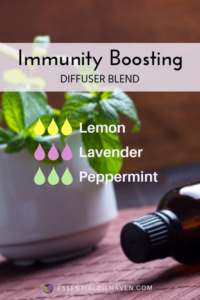 Diffuser blend for immune system
