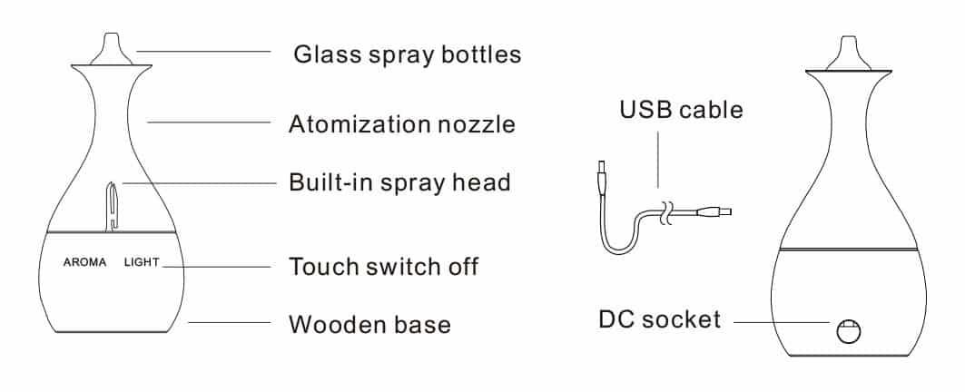 Nebulizing Diffuser Diagram