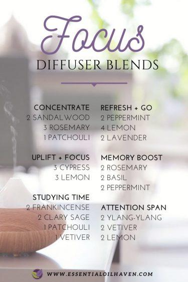focus diffuser blend recipes